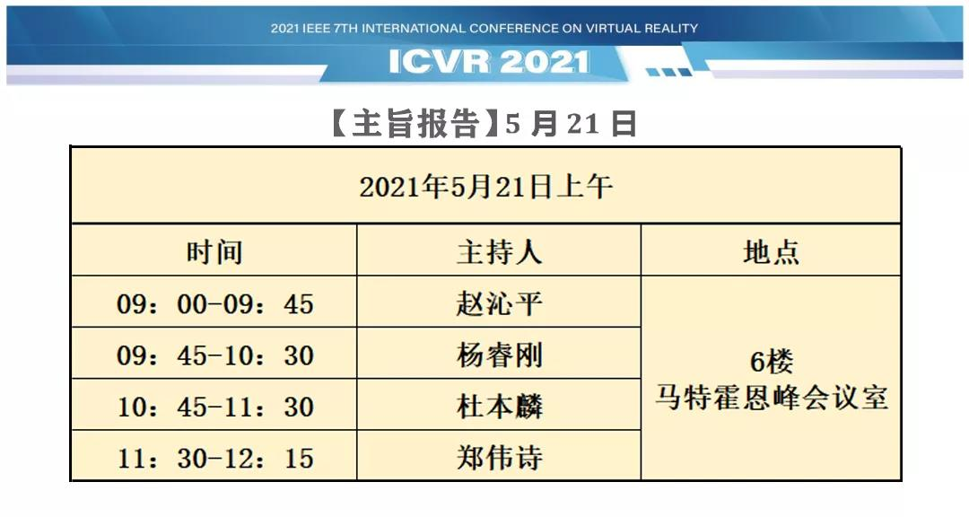 第七届IEEE国际虚拟现实大会   ICVR 2021 主旨报告及中文论坛会议通知